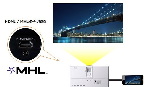 LX-MU500補足画像