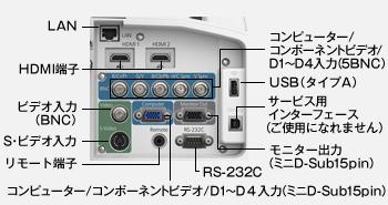 EB-Z10000補足画像