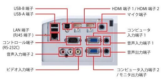 CP-AX3505J補足画像
