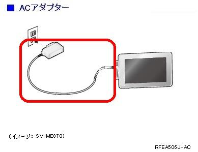 RFEA506J-AC
