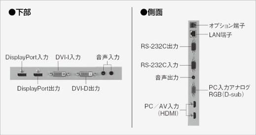 PN-E603補足画像