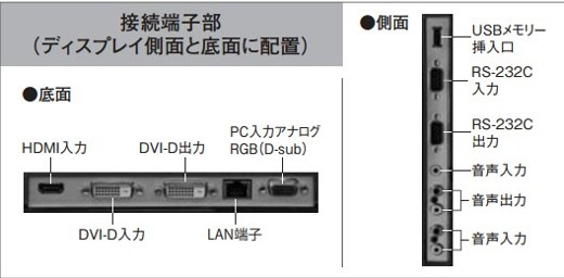 PN-Y325補足画像