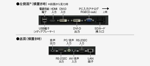 PN-Y556補足画像