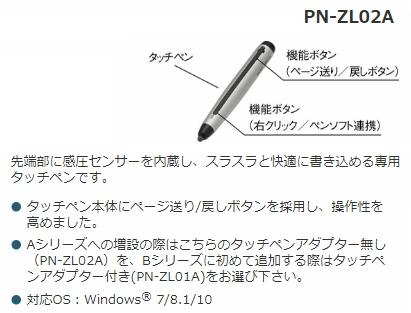 PN-ZL02A