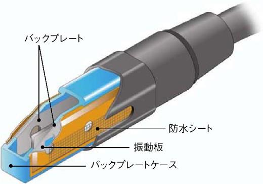 ECM-88B補足画像
