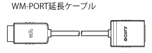 SONY 【部品】WM-PORT接続ケーブル WMC-NWZ1