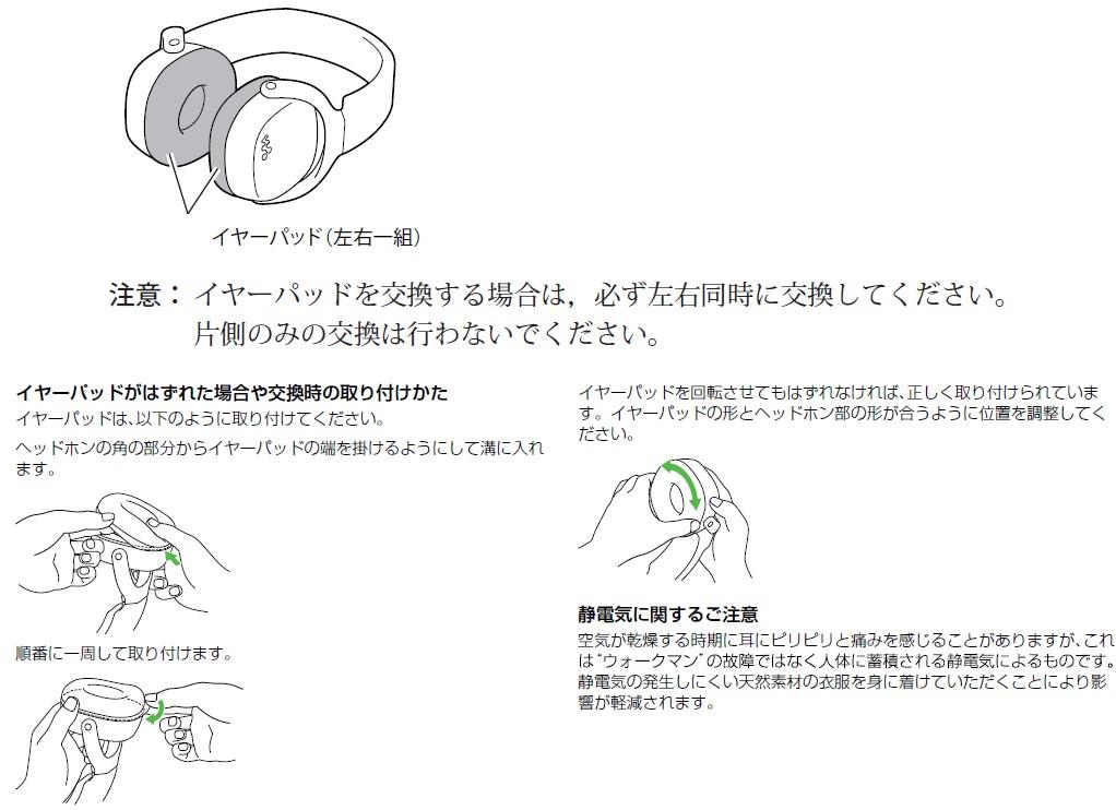 SONY 【部品】SVXイヤーパッド 組立(左右一組/ホワイト用) X-2588-536-1