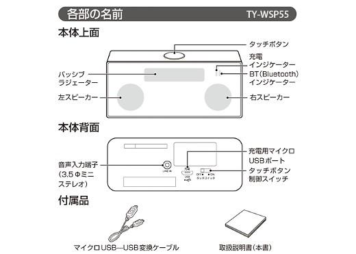 TY-WSP55_T補足画像